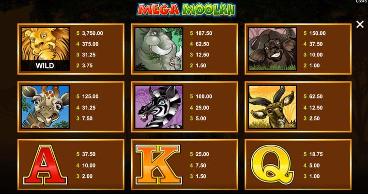 Bonussen op op Megah Moolah